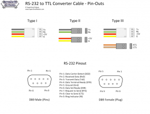 RS232 Converter Cable Pin Outs.png